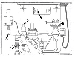 Gas MK1 Burner